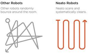 robot aspirapolvere con mappatura